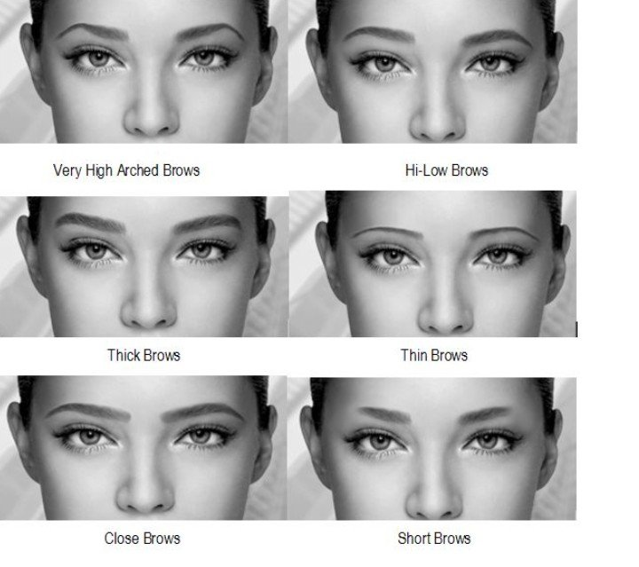 The Perfect Eyebrows For Six Face Shape Ghafla Ghana