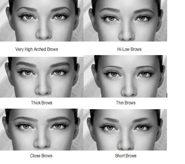 The Perfect Eyebrows For Six Face Shape - Ghafla! Ghana