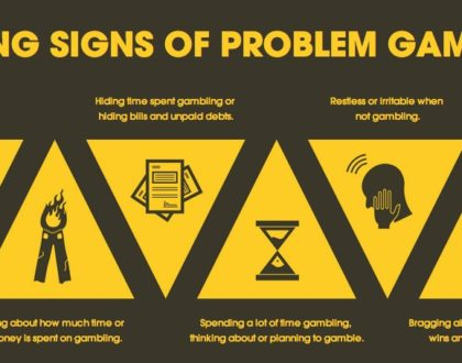 Signs of Gambling Addiction [Infographic]